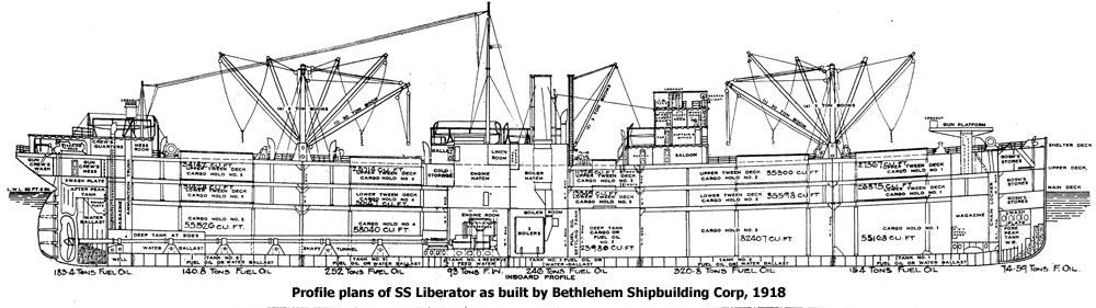 Profile plan of SS Liberator